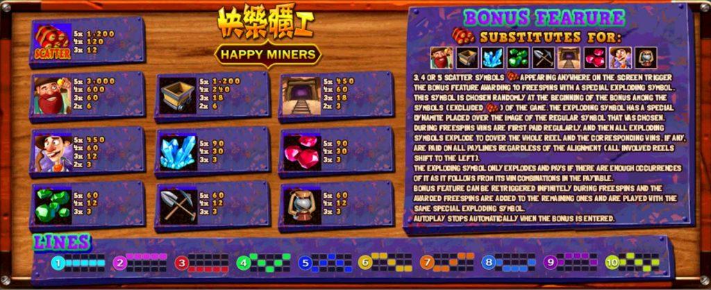 รีวิว Happy Miners-โบนัส