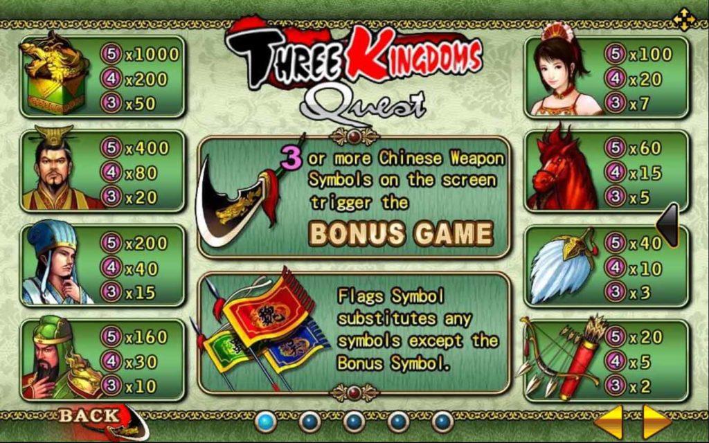 3 Kingdoms Quest