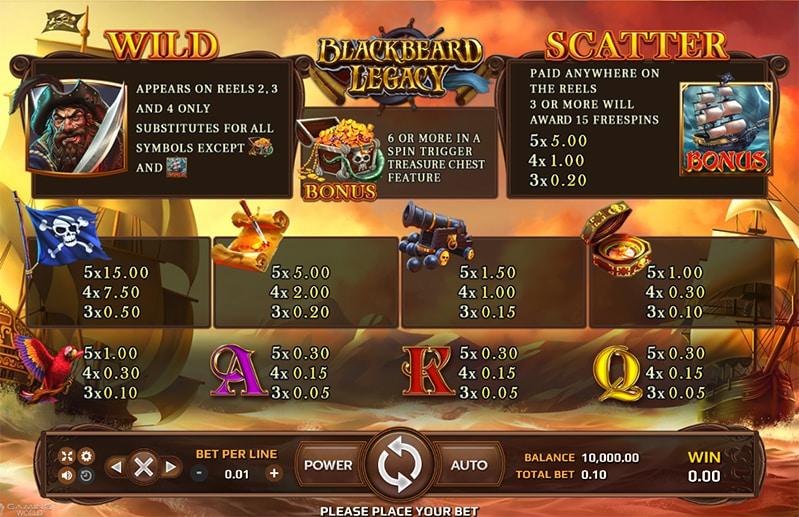 ทดลองเล่น Black Beard Legacy 4