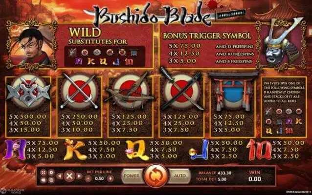 ทดลองเล่น Bushido Blade 1
