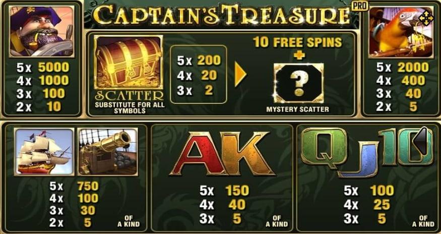 ทดลองเล่น Captains Treasure Pro 2