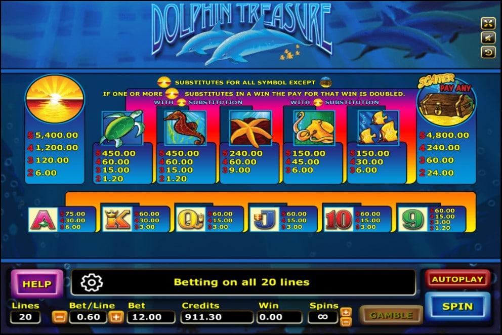 ทดลองเล่น Dolphin Treasure 2