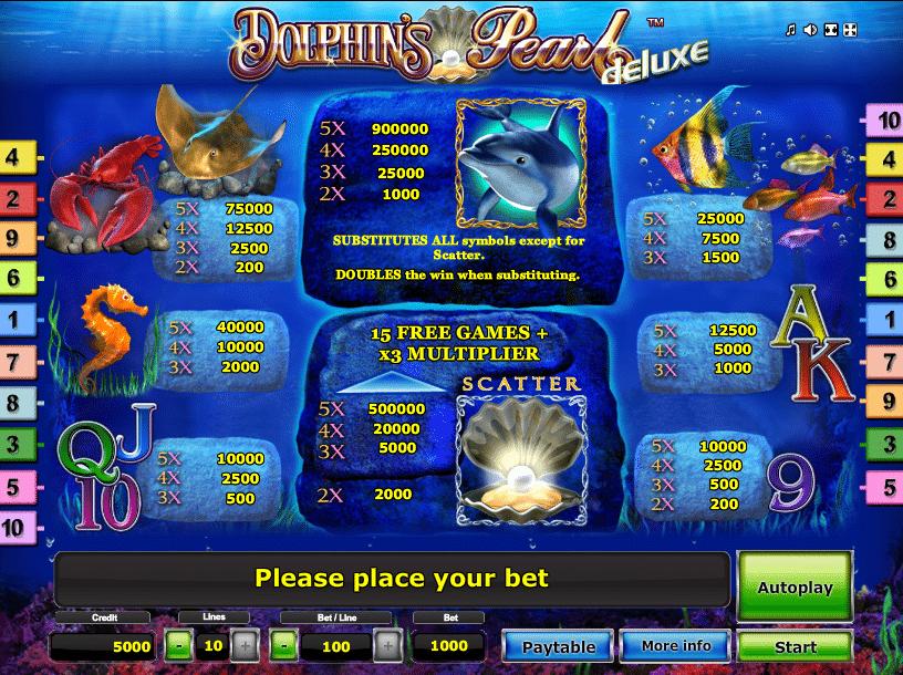 ทดลองเล่น Dolphins Pearl Deluxe 2