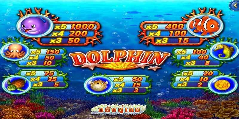 ทดลองเล่น Ocean Paradise 2