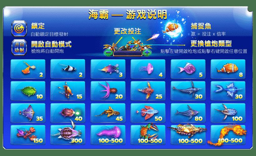 Fish Haiba 2