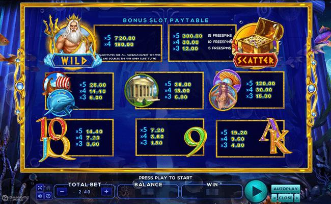 Neptune Treasure Bingo 3