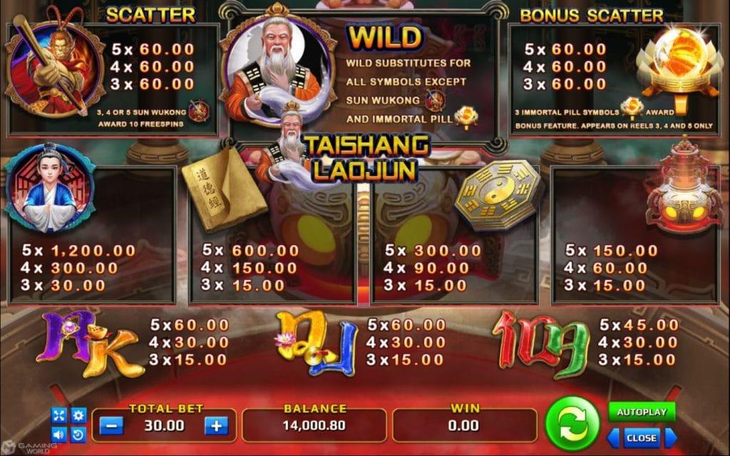ทดลองเล่น Taishang Laojun
