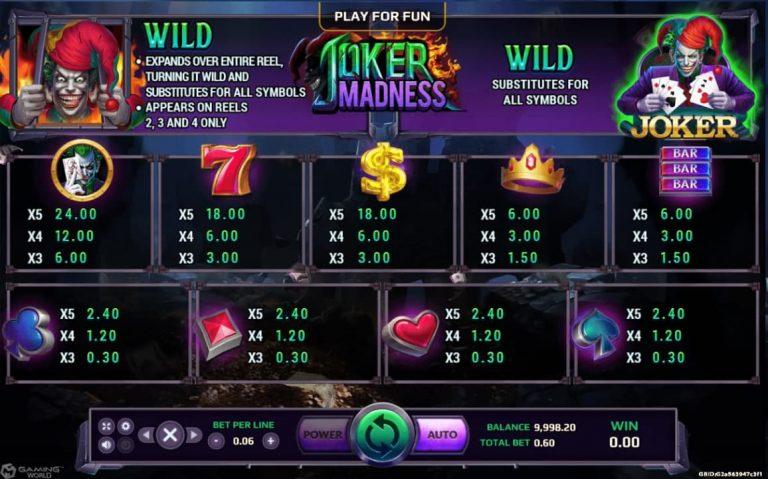Joker Madness สัญลักษณ์